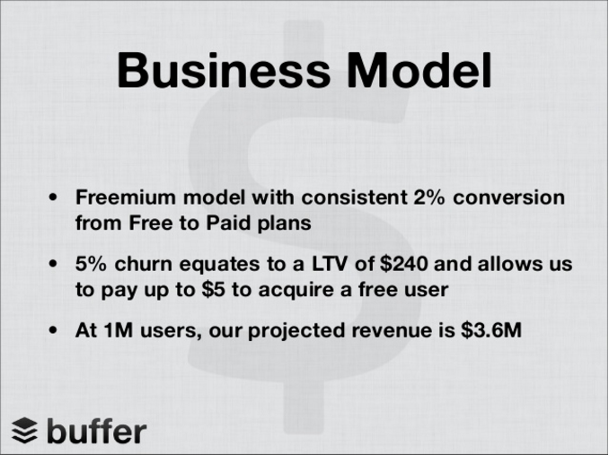 10 Buffer Business Model
